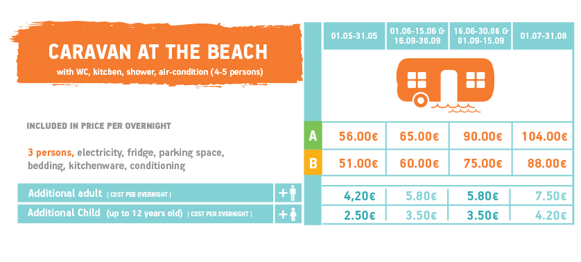 pricelist beach caravan 4-5