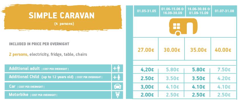 pricelist simple caravan 2019