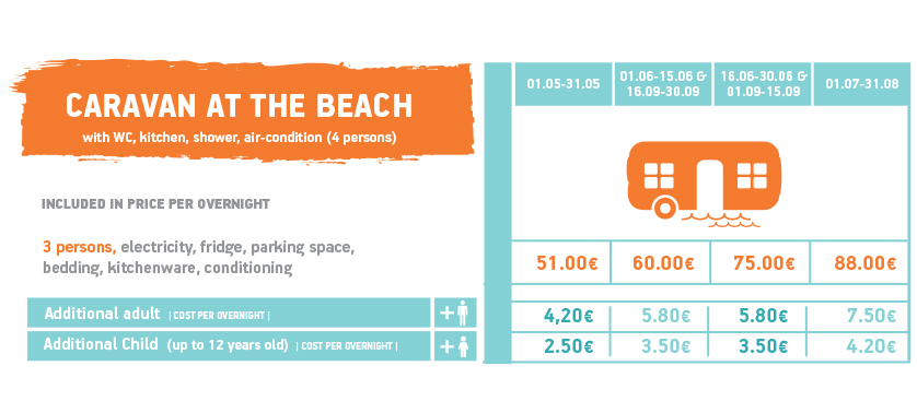 pricelist beach 4
