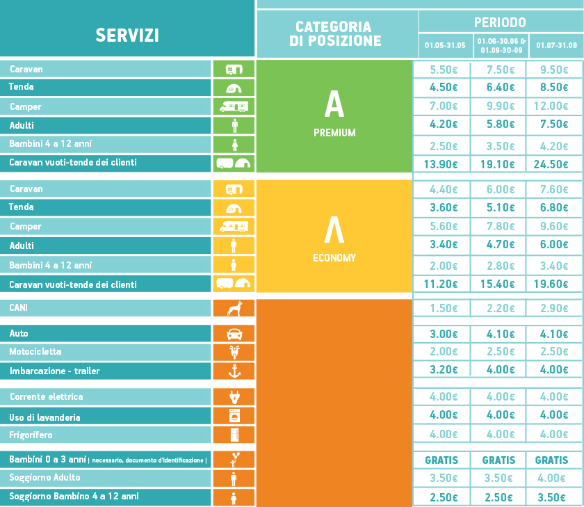 pricelist camping 2019